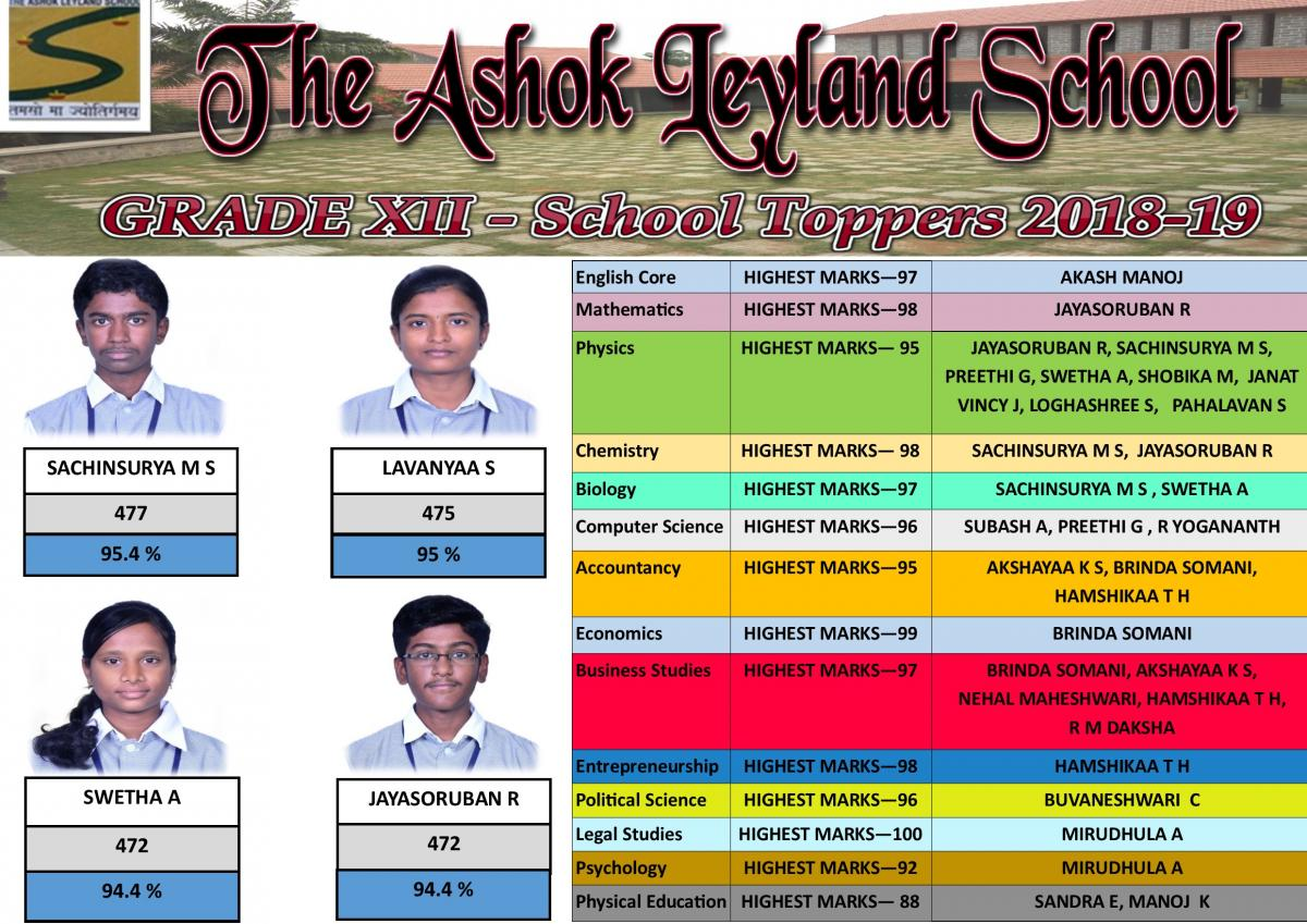 School Toppers GRADE XII